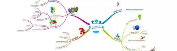 Mappe Mentali: fanno la differenza per un professionista?